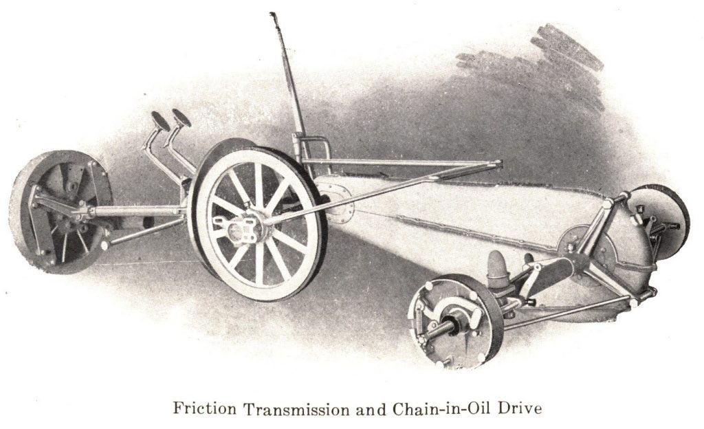 Cartercar Transmission - from 1910 Catalog